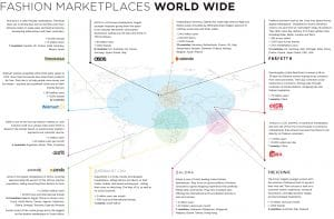 Fashion, marketplaces, map