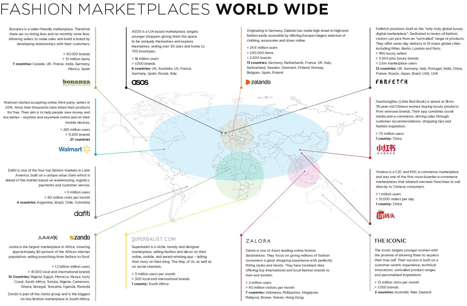 Fashion, marketplaces, map